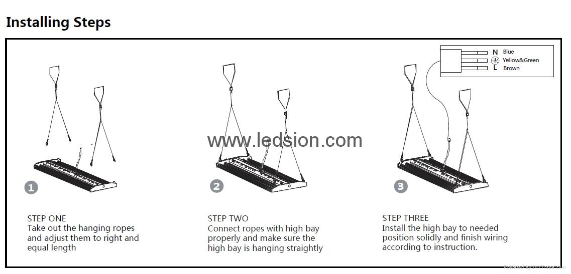 UL 300W Panel High Bay Light 3