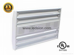 UL 100W Panel High Bay Light