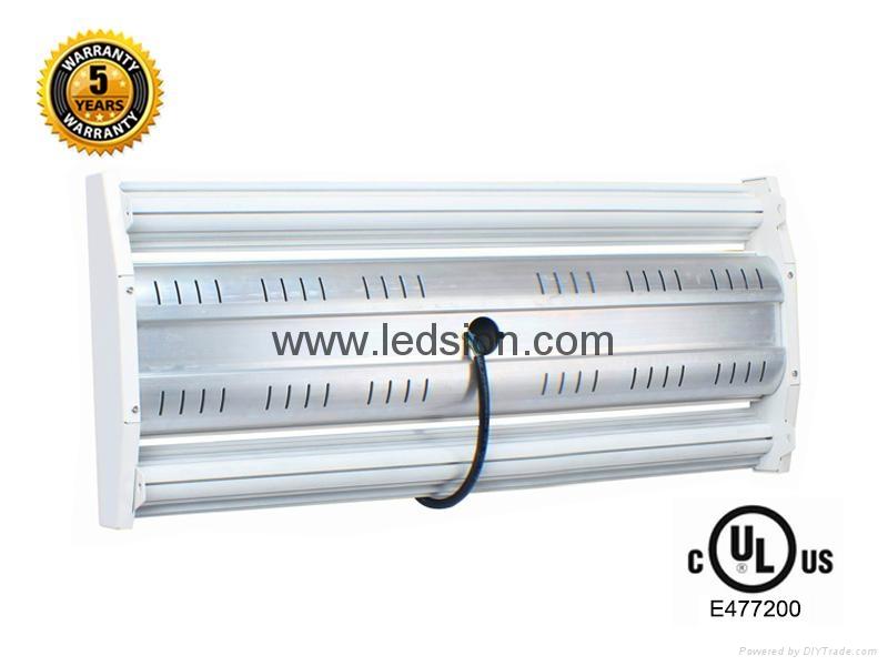 UL 50W Panel High Bay Light 2