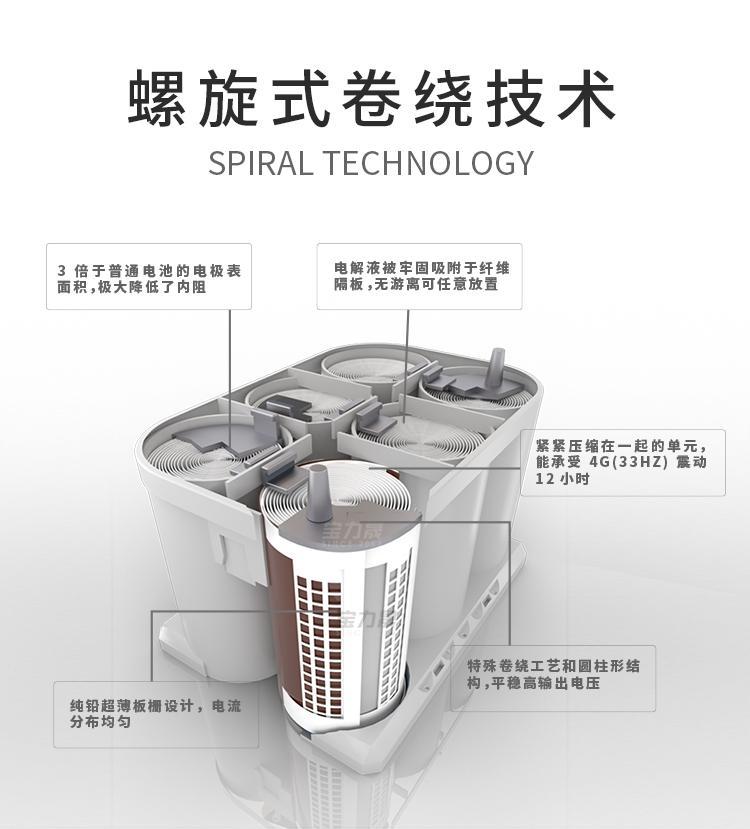 宝力晟12V75AH螺旋卷绕式电池-户外监控太阳能深循环-55℃低温 3
