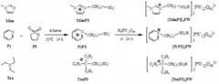 离子液体杂多酸盐催化剂