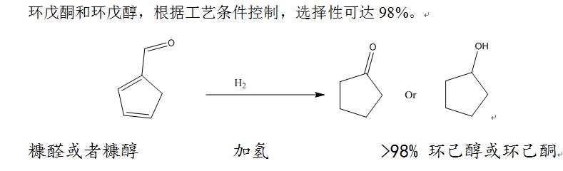 环戊酮和环戊醇生产工艺催化剂 1