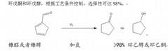 环戊酮和环戊醇生产工艺催化剂