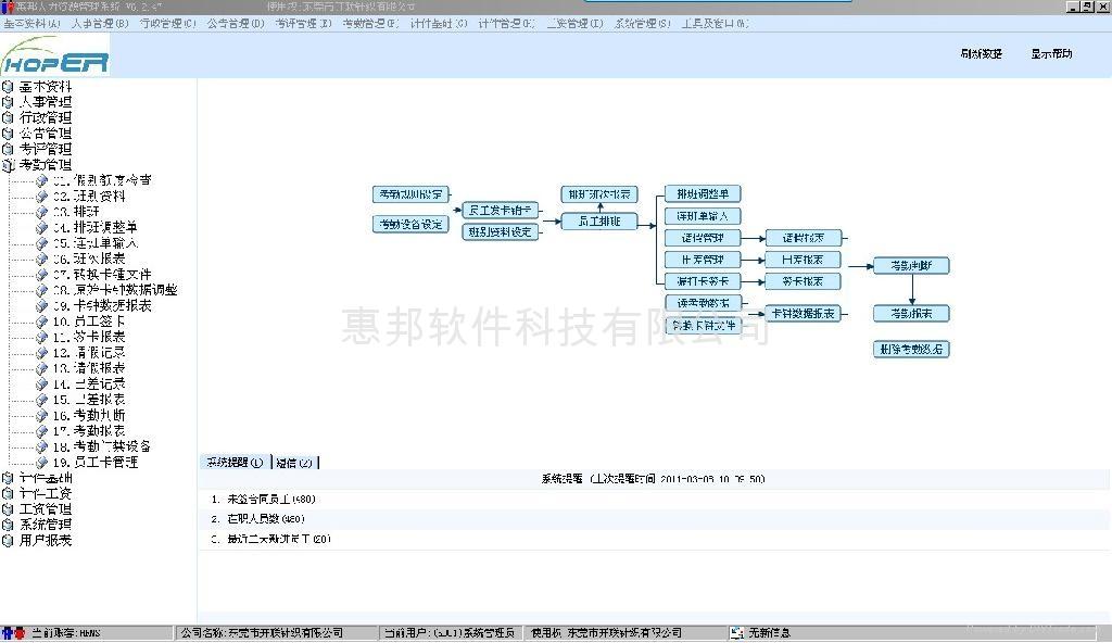 东莞人事考勤软件 2