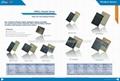 EM or MF Access Control  Reader  D201A 13