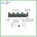 Fire and Alarm Linkage Expansion Panel Dwell-EP01 5