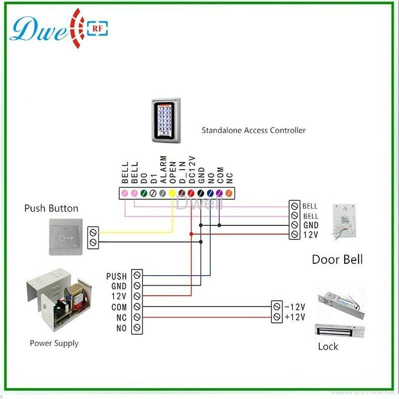 Waterproof metal standalone access control D008-C2 6