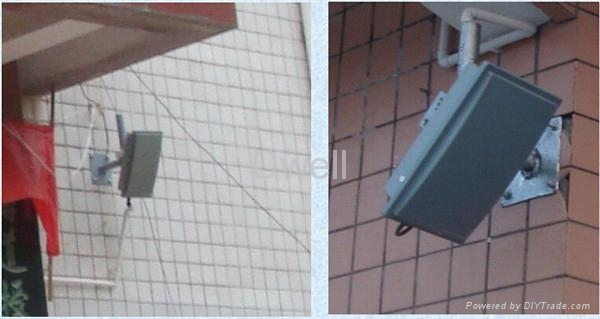 2.4Ghz directional active reader for school system  6