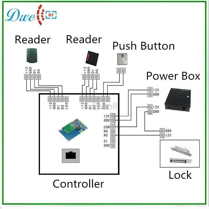 passive access  control keypad reader wiegand output  5