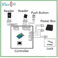 Dual frequency 125khz EM ID and 13.56mhz nfc reader wiegand 34 output 7