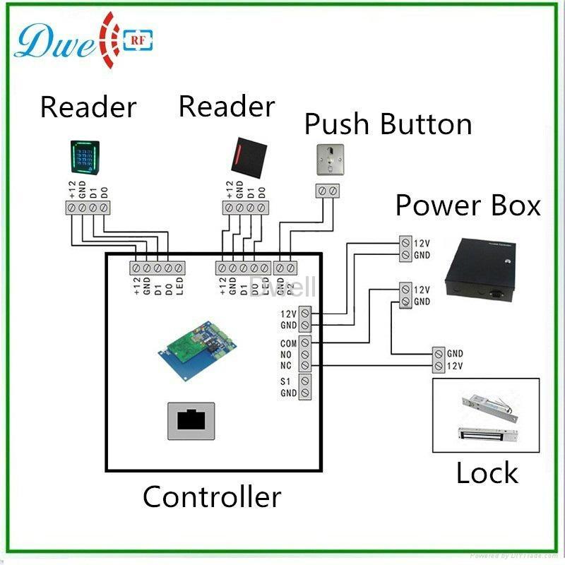rfid Keypad reader 119B 4