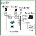 125khz EM ID access control reader wiegand 26 bits IP 65