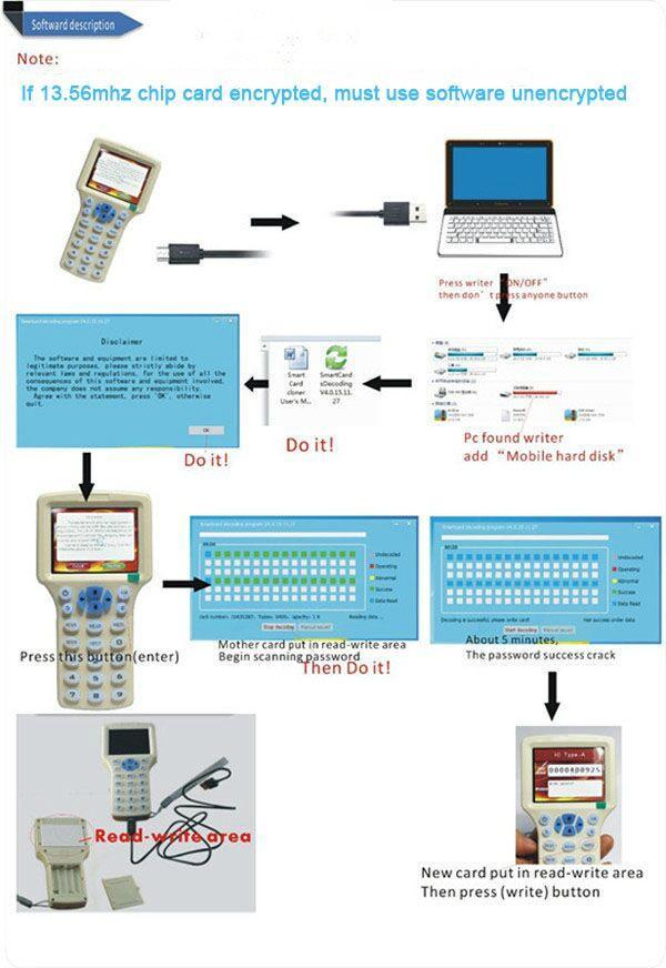 Multi-function ID/IC card copier Smart Card cloner  7