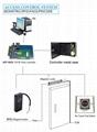 TCP/IP Single Door Access Control Panel, support 1 door  2 readers