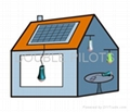 LED Solar Lantern for Camping 2