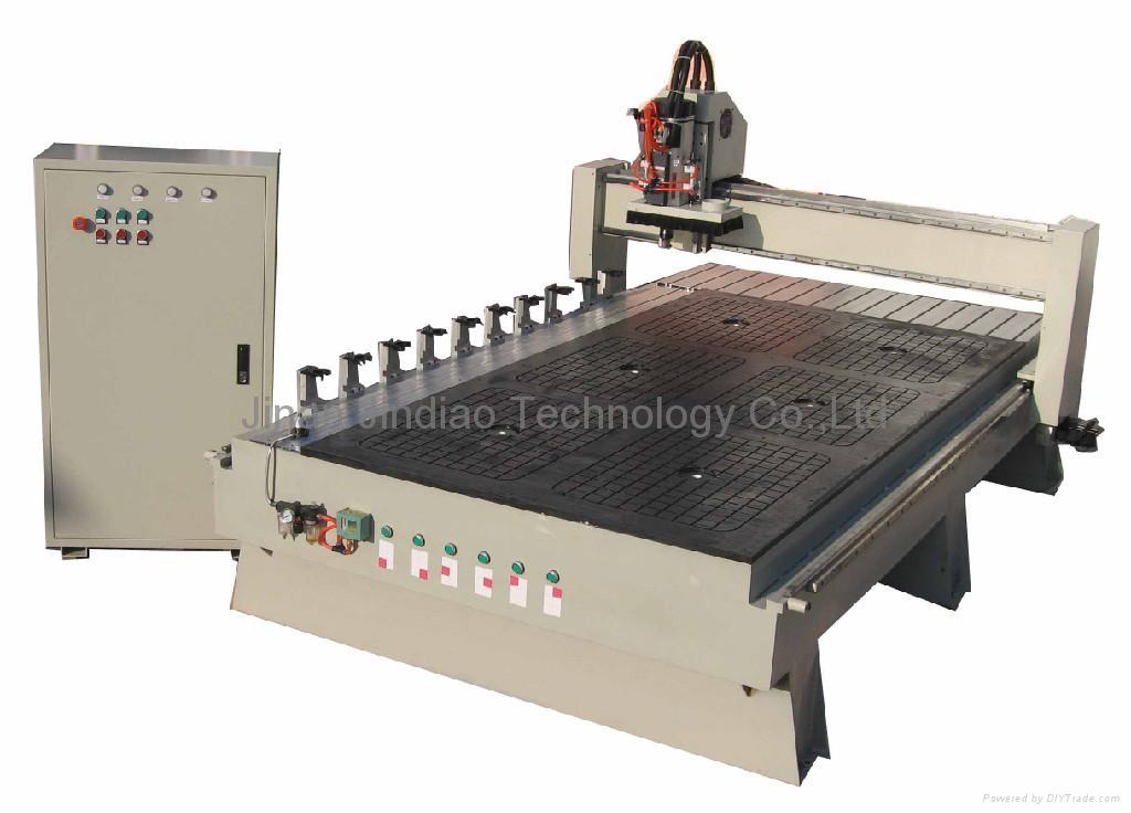 CNC ROUTER JDM25H----ATC woodworking machine 2