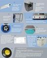 半导体泵浦激光打标机 4