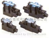 DSG-02-2B2液压电磁阀
