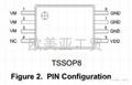 最小的锂电池保护芯片赛芯微XB8588D 2