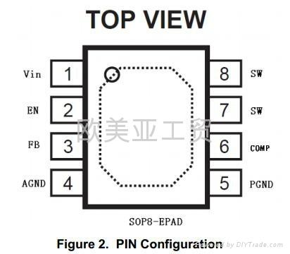 无线充电方案XR3401 1