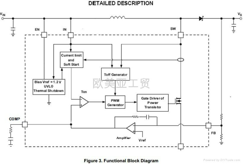 无线充电方案XR3401 2