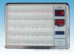 專業供應病房呼叫警報系統