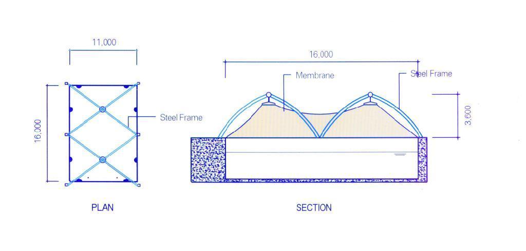 污水池,臭水池膜結構加蓋工程 4
