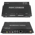 RS232串口控制UDP网络协议按键中控视频播放器 1