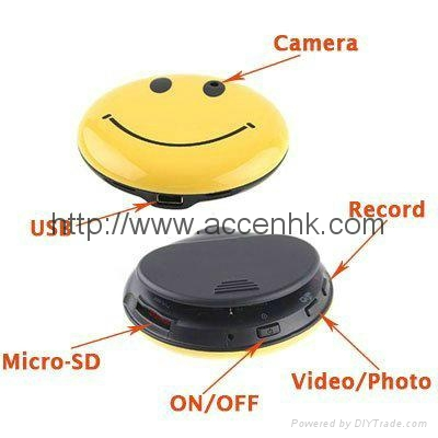 Car Digital Video Recorder