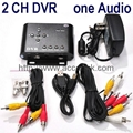 2-Channel CCTV Surveillance SD DVR Home