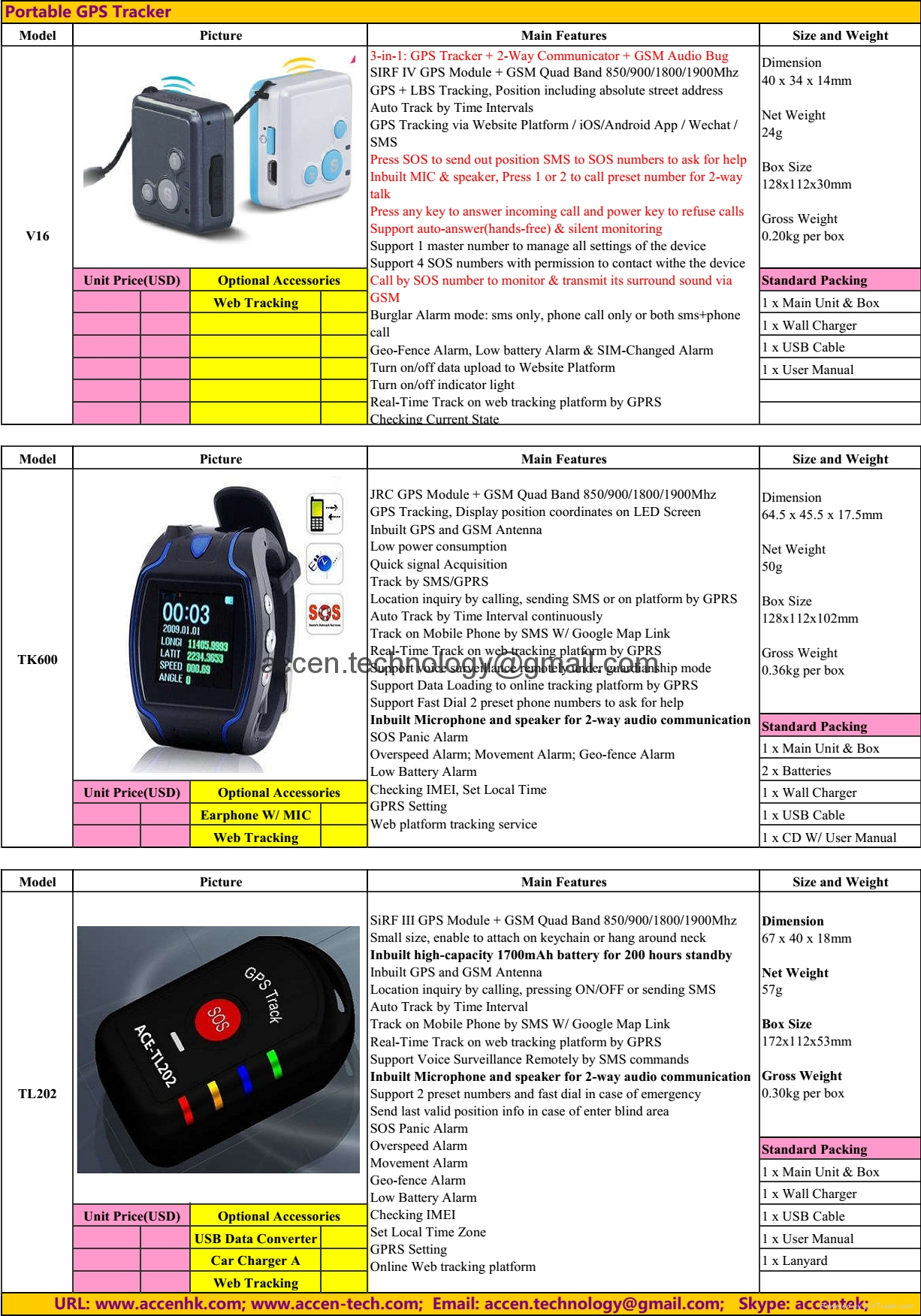 V16 GPS Tracker + 2-Way SOS Communicator Wrist Watch GPS Tracker with coordinates display
