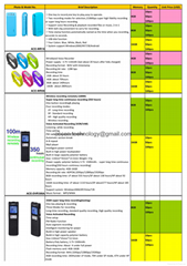 Digital Voice Recorder USB Video Tape Recorder Manufacturer Catalog Price List