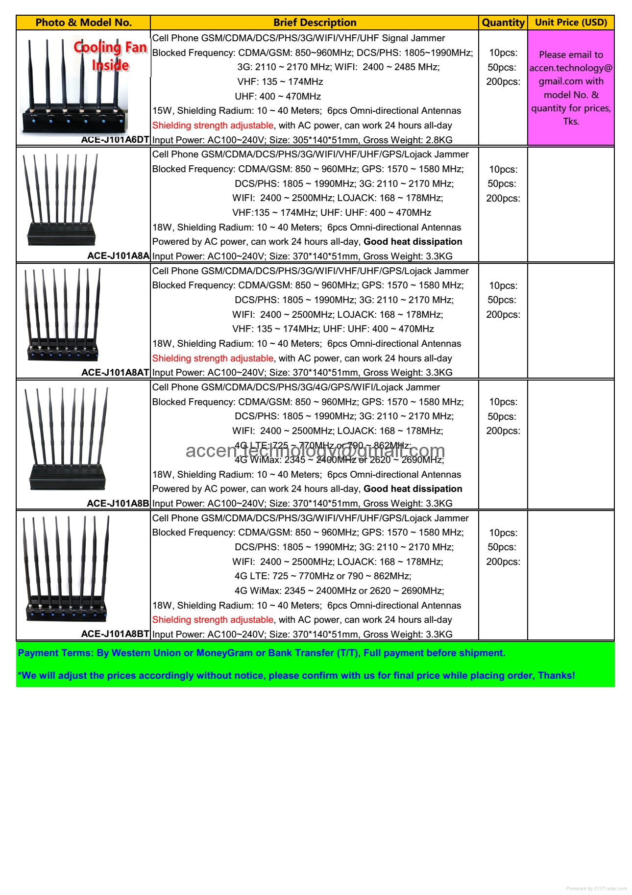 Can i buy cell phone jammer us - phone jammer australia country