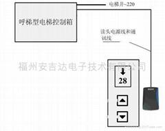 福州電梯刷卡指紋門禁系統