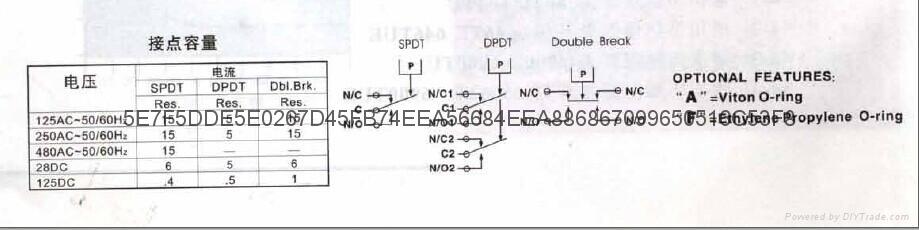 604G1 通用型CCS壓力開關 4