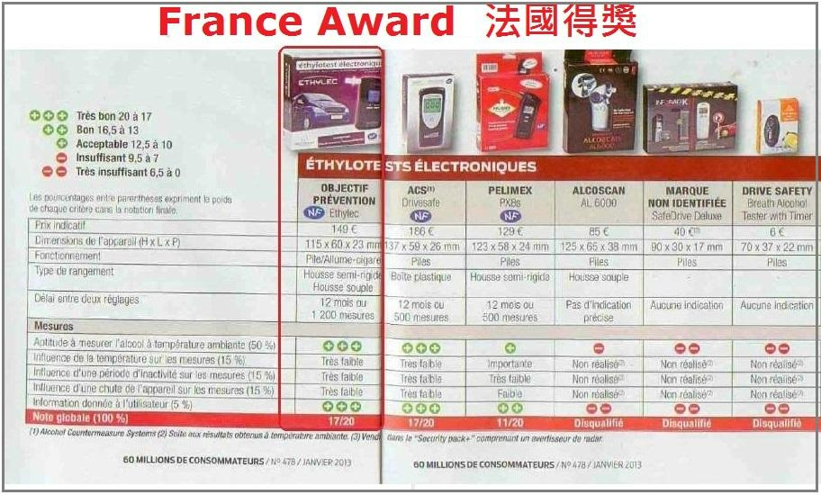 French 2013 top 1 for personal electronic breathalyzer with NF certification