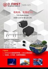 3.3V用于宽带保护的低电容二极管阵列GBLC03C