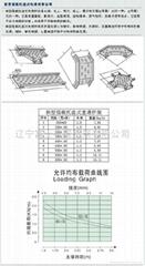 新型强载托盘式电缆桥架架