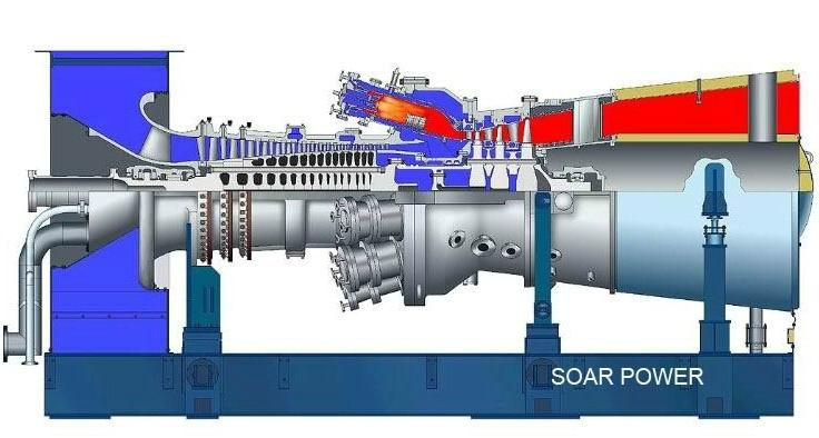 Top Gas Turbine Companies