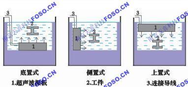 南京艾科-投入式超声波清洗震板 2