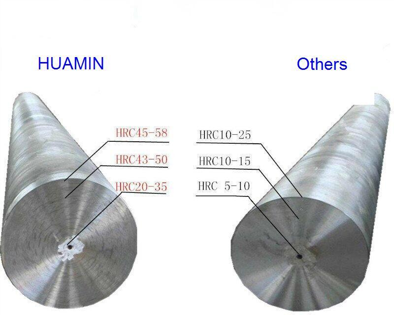 Grinding Rods|Mill Rod for aluminum oxide 2