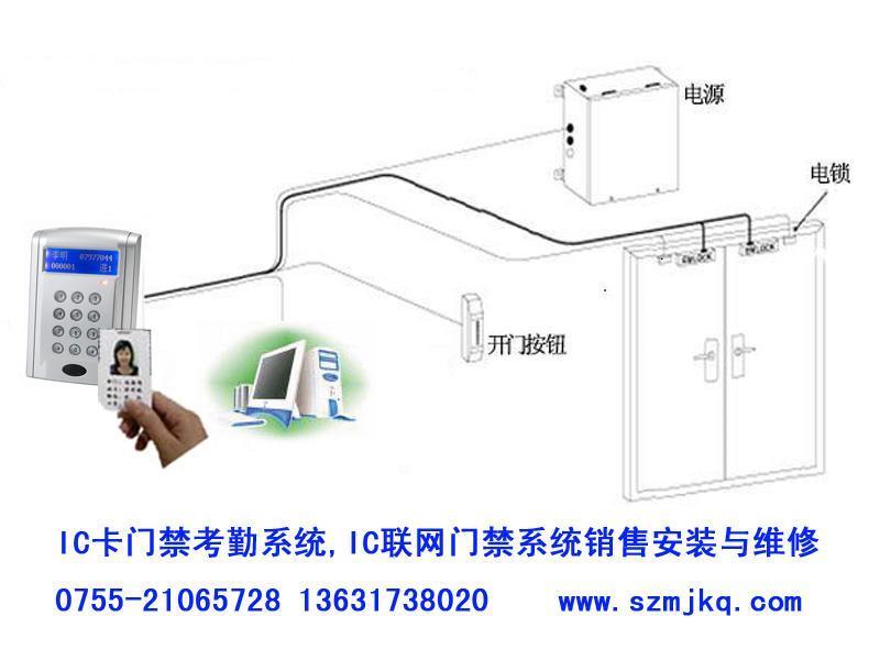 指纹门禁考勤,监控系统生产安装及销售 1