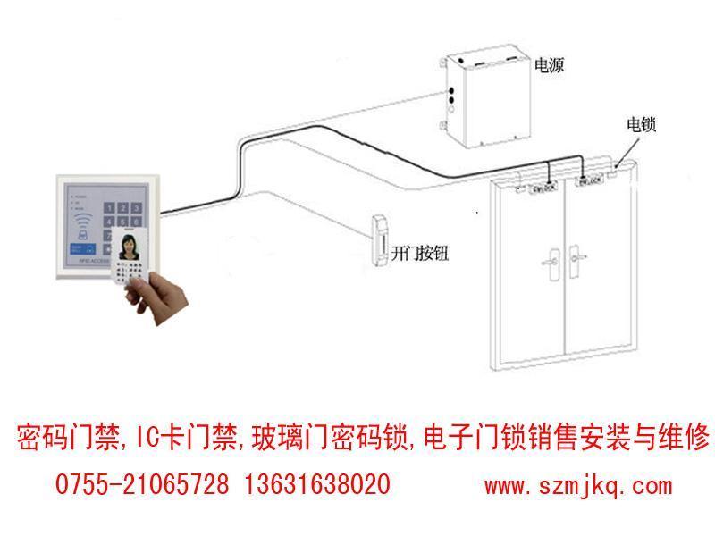 指纹门禁考勤,监控系统生产安装及销售 2