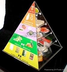 長期供應中國居民膳食寶塔模型
