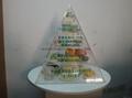 长期供应中国居民膳食宝塔模型 2