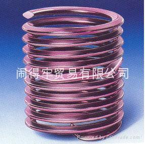 鎖緊型FILTEC螺紋護套。 1