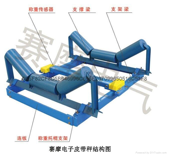 FH-4 FH-6浮衡電子皮帶秤 2