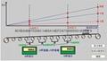 赛摩阵列式ZL高精度电子皮带秤 3