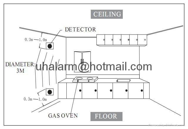名安家用燃气泄漏报警器联动4分管道电磁阀 9