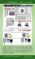 能源管理控制系统
